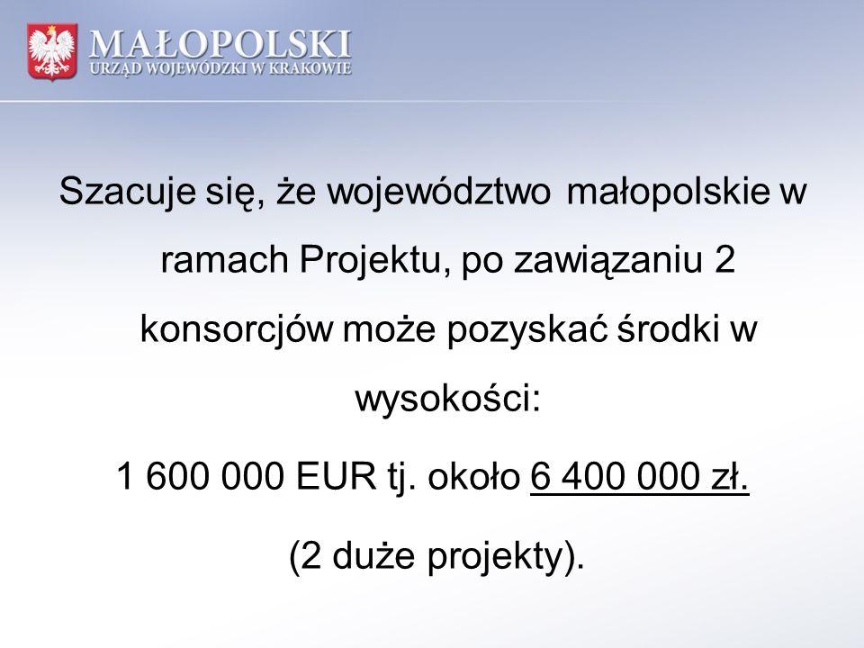 Szacuje się, że województwo małopolskie w ramach Projektu, po zawiązaniu 2 konsorcjów może pozyskać środki w wysokości: 1 600 000 EUR tj.