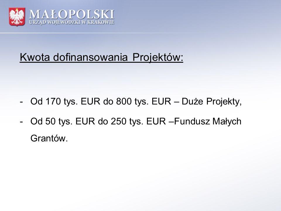 Kwota dofinansowania Projektów:
