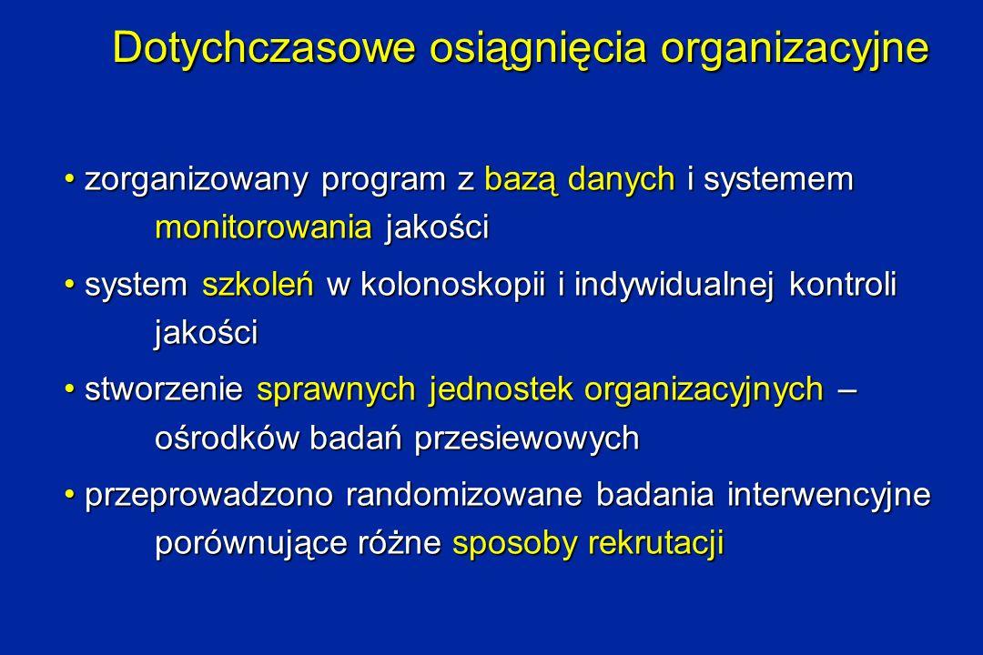 Dotychczasowe osiągnięcia organizacyjne