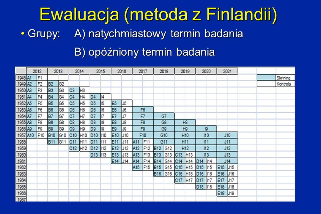 Ewaluacja (metoda z Finlandii)