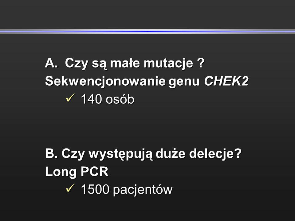 Czy są małe mutacje Sekwencjonowanie genu CHEK2. 140 osób. B. Czy występują duże delecje Long PCR.