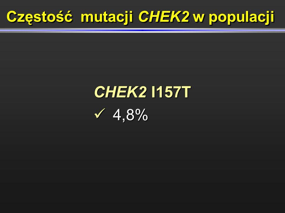 Częstość mutacji CHEK2 w populacji