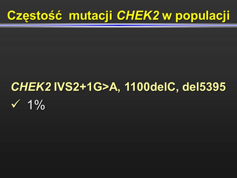 1% Częstość mutacji CHEK2 w populacji