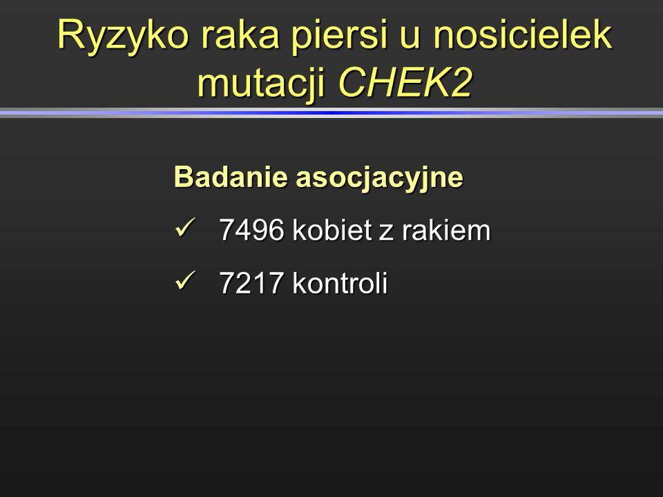 Ryzyko raka piersi u nosicielek mutacji CHEK2