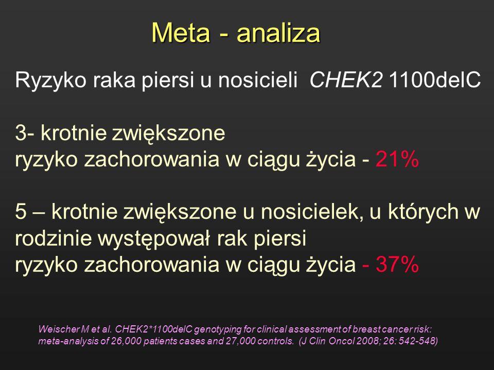 Meta - analiza Ryzyko raka piersi u nosicieli CHEK2 1100delC