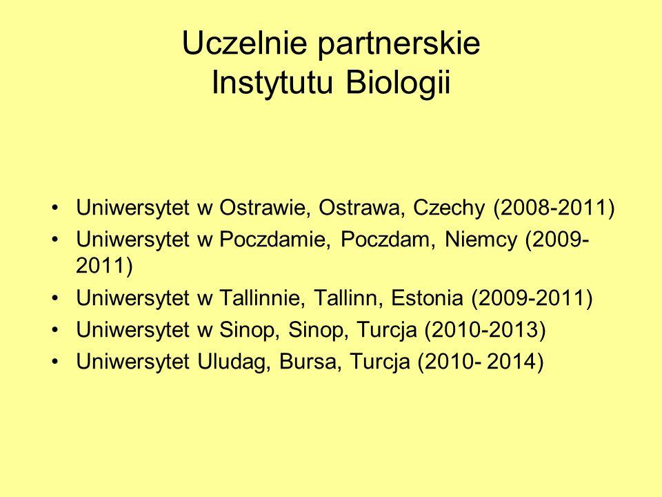 Uczelnie partnerskie Instytutu Biologii
