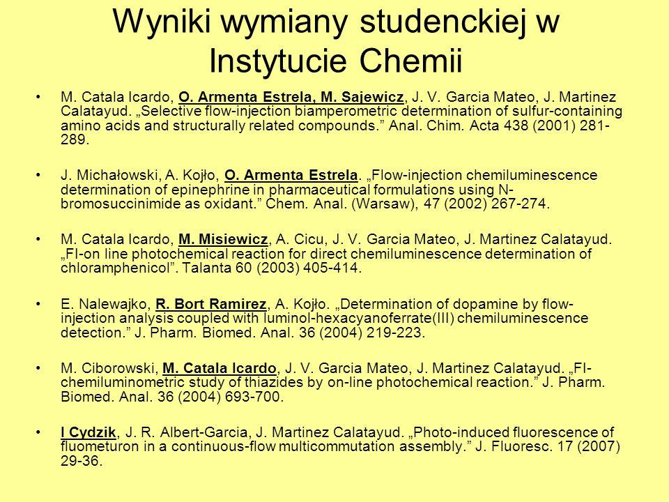 Wyniki wymiany studenckiej w Instytucie Chemii