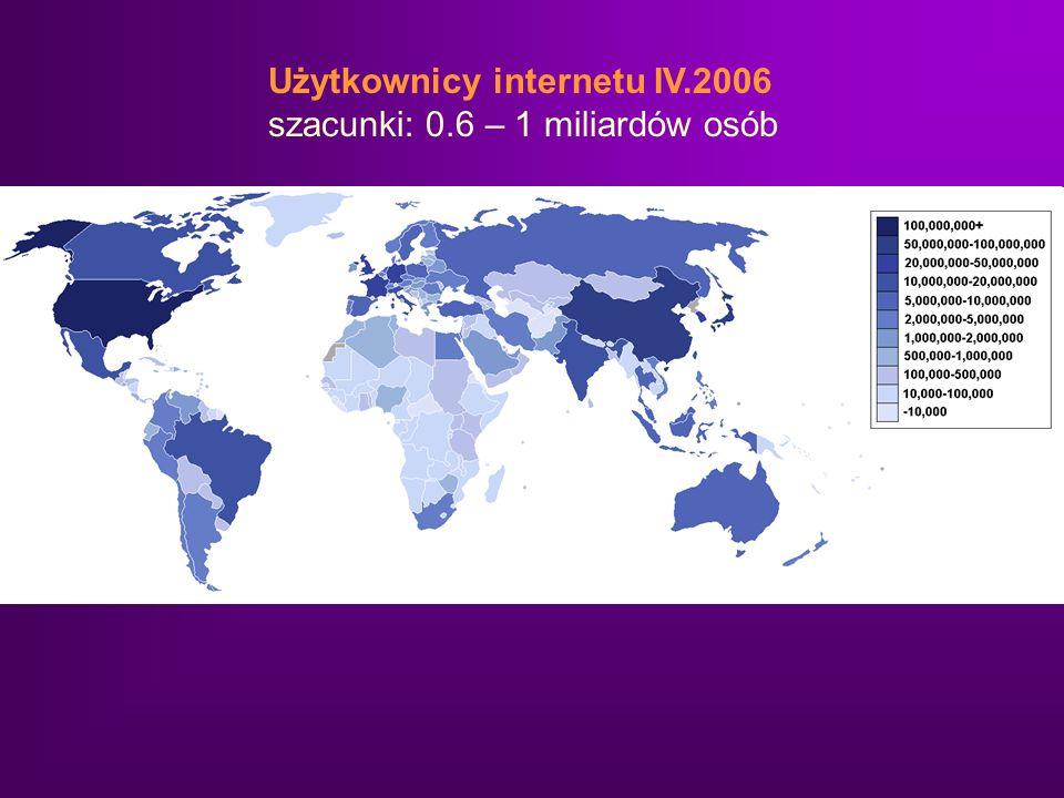 Użytkownicy internetu IV.2006