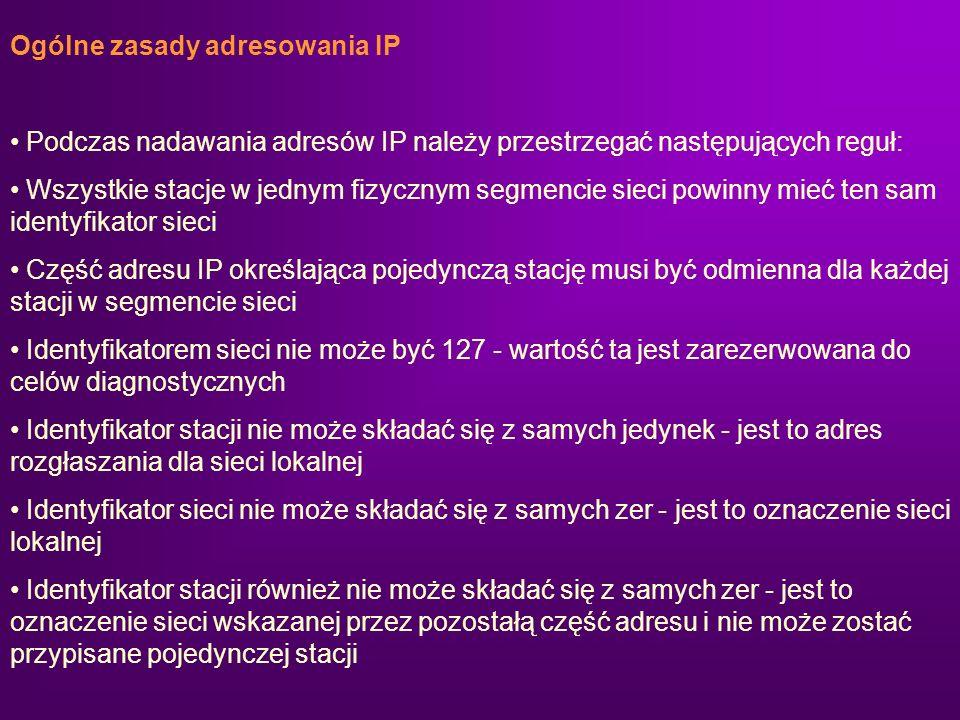Ogólne zasady adresowania IP