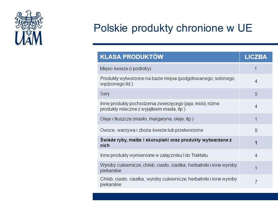 Polskie produkty chronione w UE