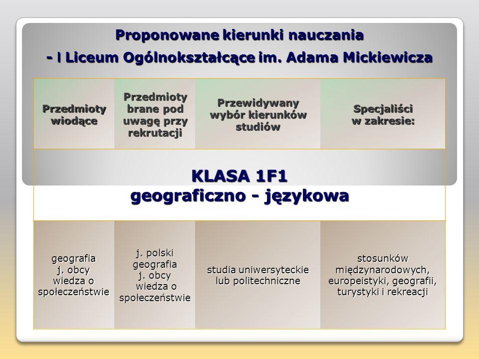 KLASA 1F1 geograficzno - językowa
