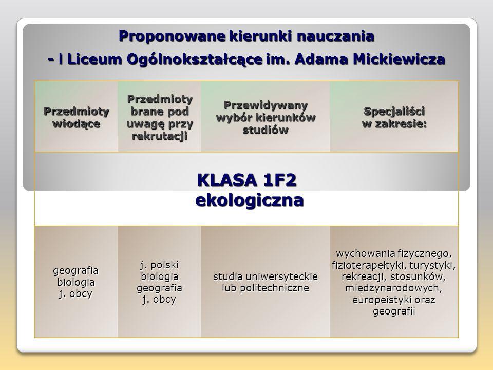 KLASA 1F2 ekologiczna Proponowane kierunki nauczania