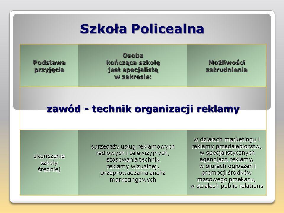 Szkoła Policealna zawód - technik organizacji reklamy