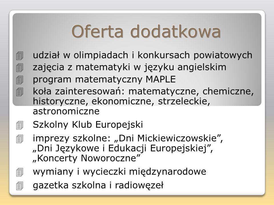 Oferta dodatkowa 4 udział w olimpiadach i konkursach powiatowych