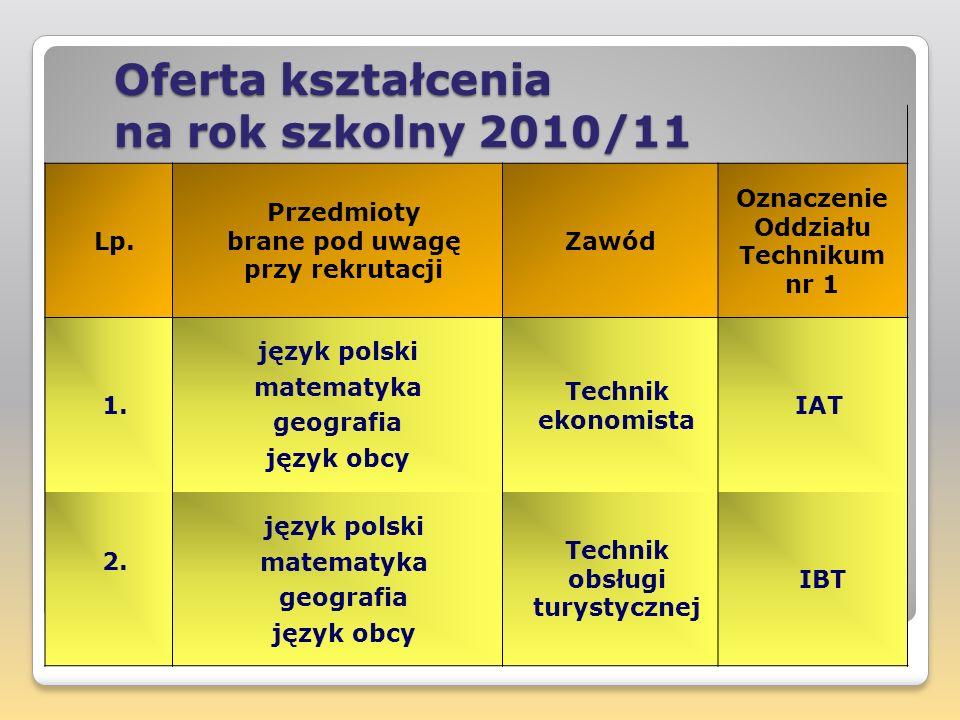 Oferta kształcenia na rok szkolny 2010/11
