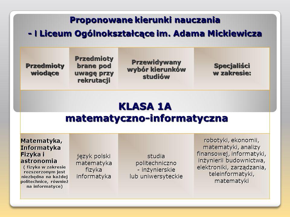 KLASA 1A matematyczno-informatyczna
