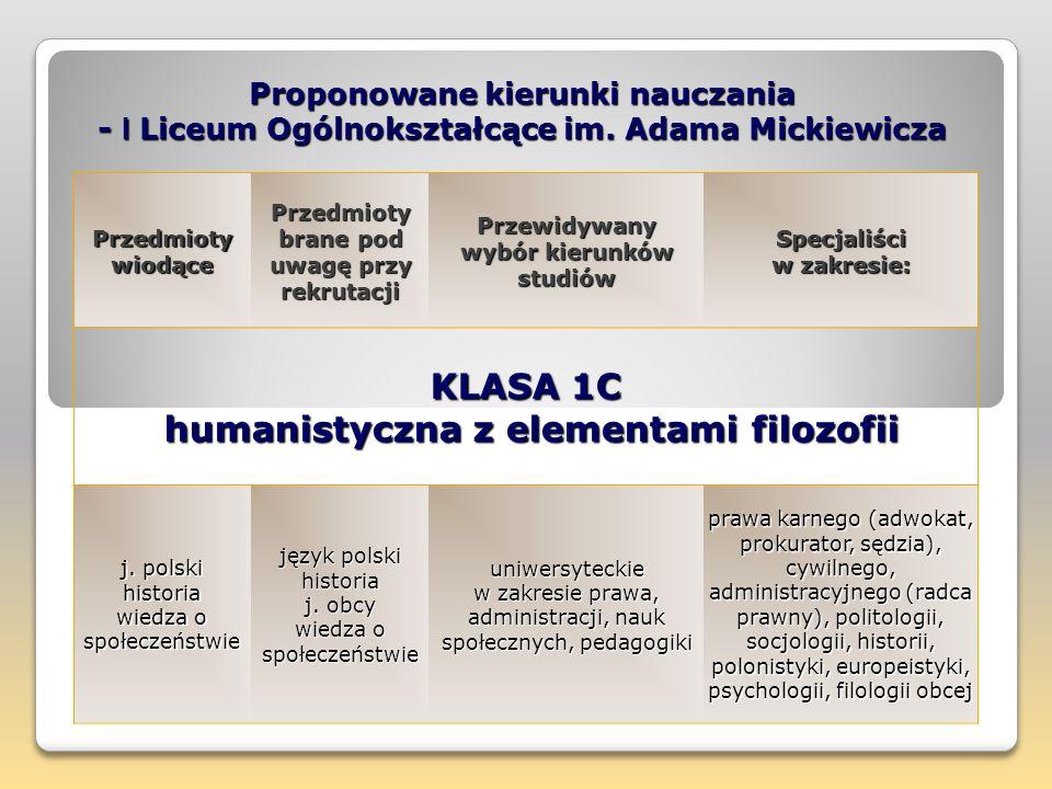 KLASA 1C humanistyczna z elementami filozofii