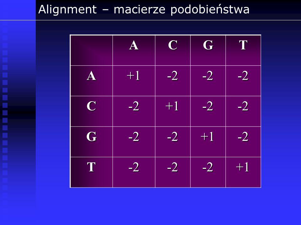 Alignment – macierze podobieństwa