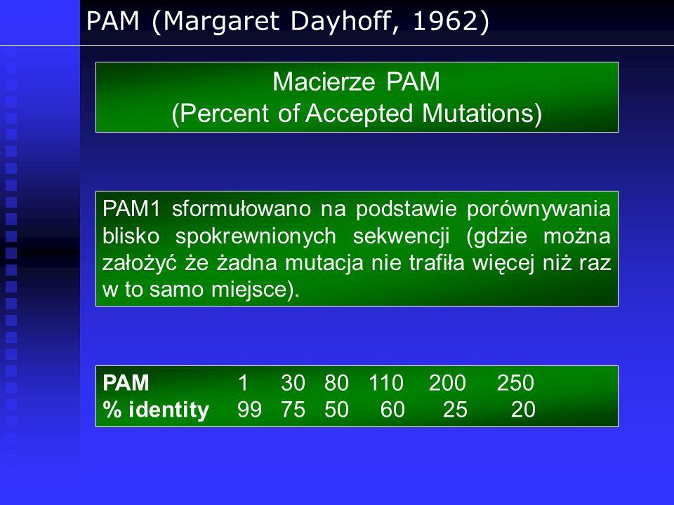 PAM (Margaret Dayhoff, 1962)