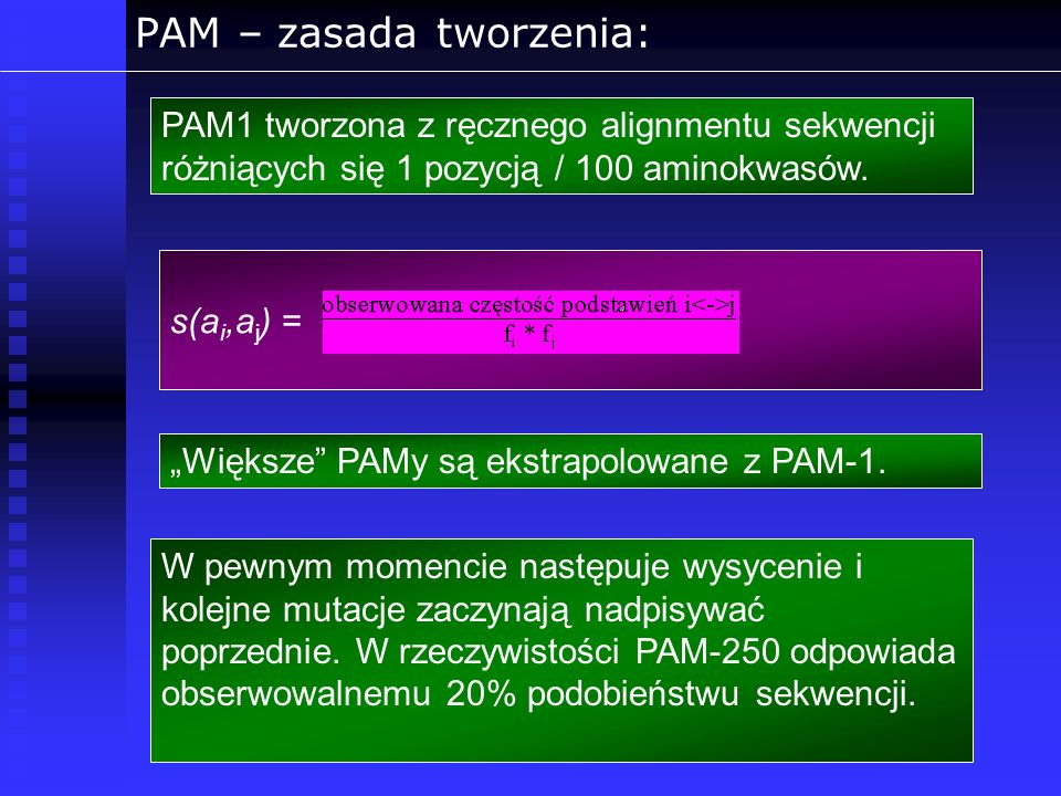 PAM – zasada tworzenia: