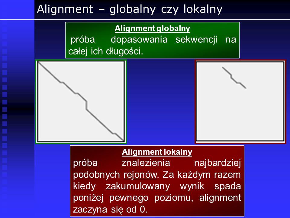 Alignment – globalny czy lokalny