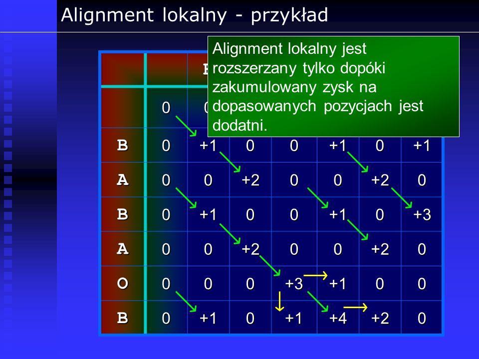 Alignment lokalny - przykład