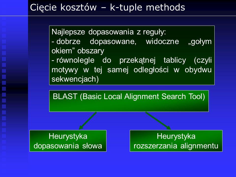 Cięcie kosztów – k-tuple methods