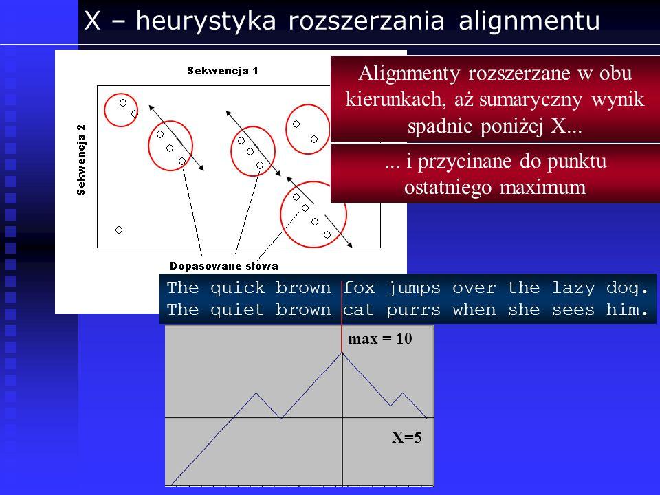X – heurystyka rozszerzania alignmentu