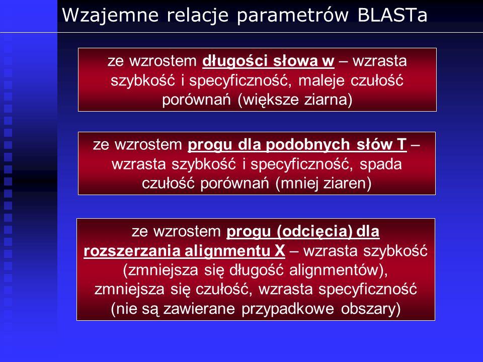 Wzajemne relacje parametrów BLASTa