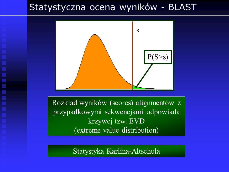 Statystyczna ocena wyników - BLAST