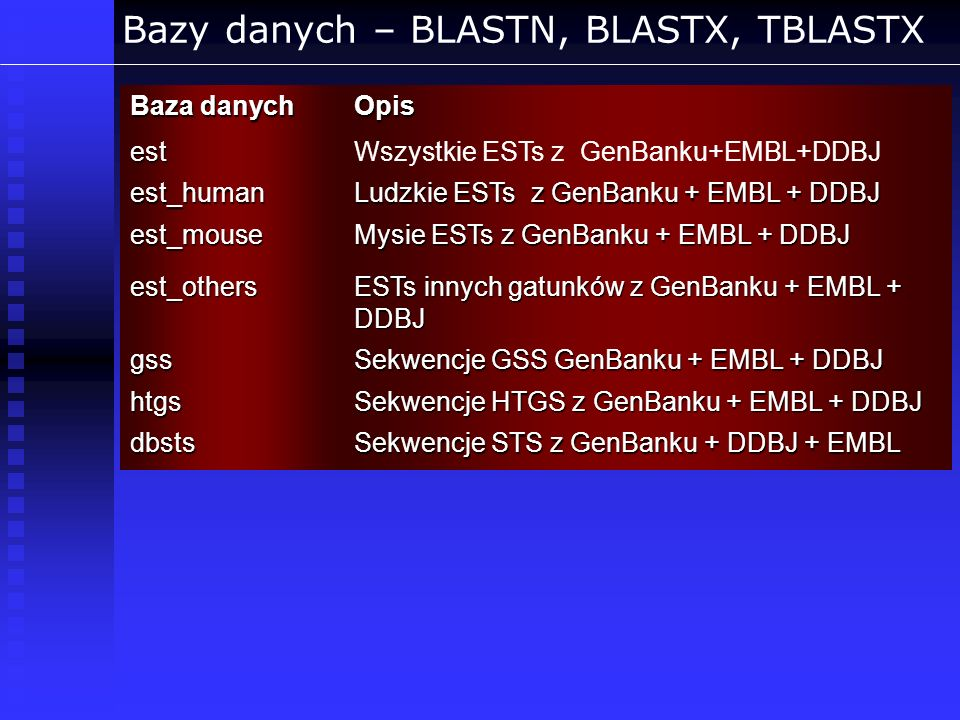 Bazy danych – BLASTN, BLASTX, TBLASTX