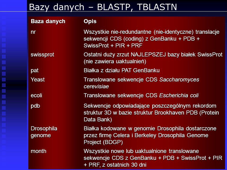 Bazy danych – BLASTP, TBLASTN