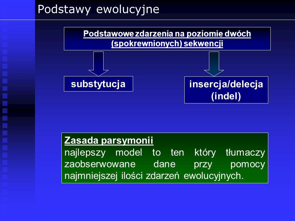 Podstawowe zdarzenia na poziomie dwóch (spokrewnionych) sekwencji