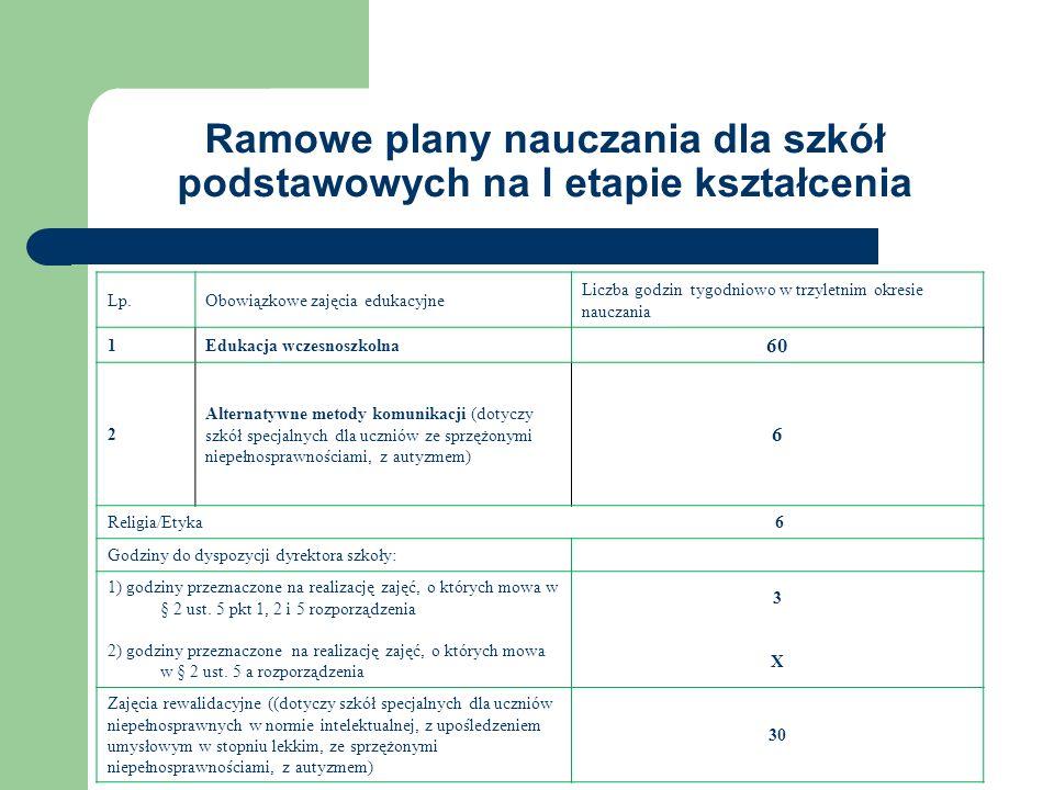 Ramowe plany nauczania dla szkół podstawowych na I etapie kształcenia