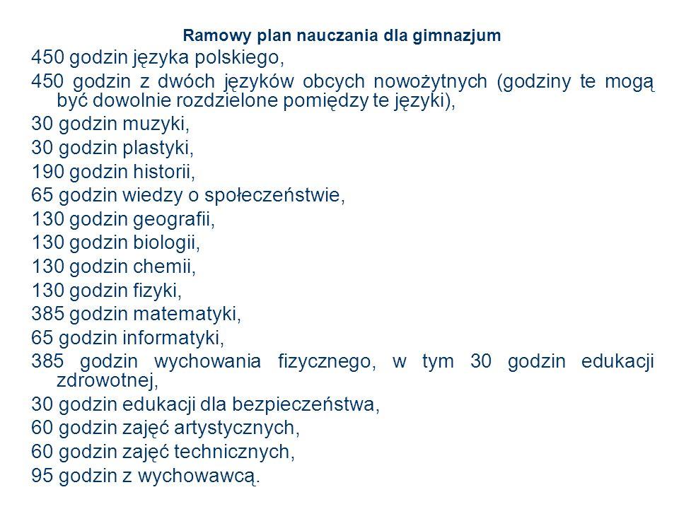 Ramowy plan nauczania dla gimnazjum
