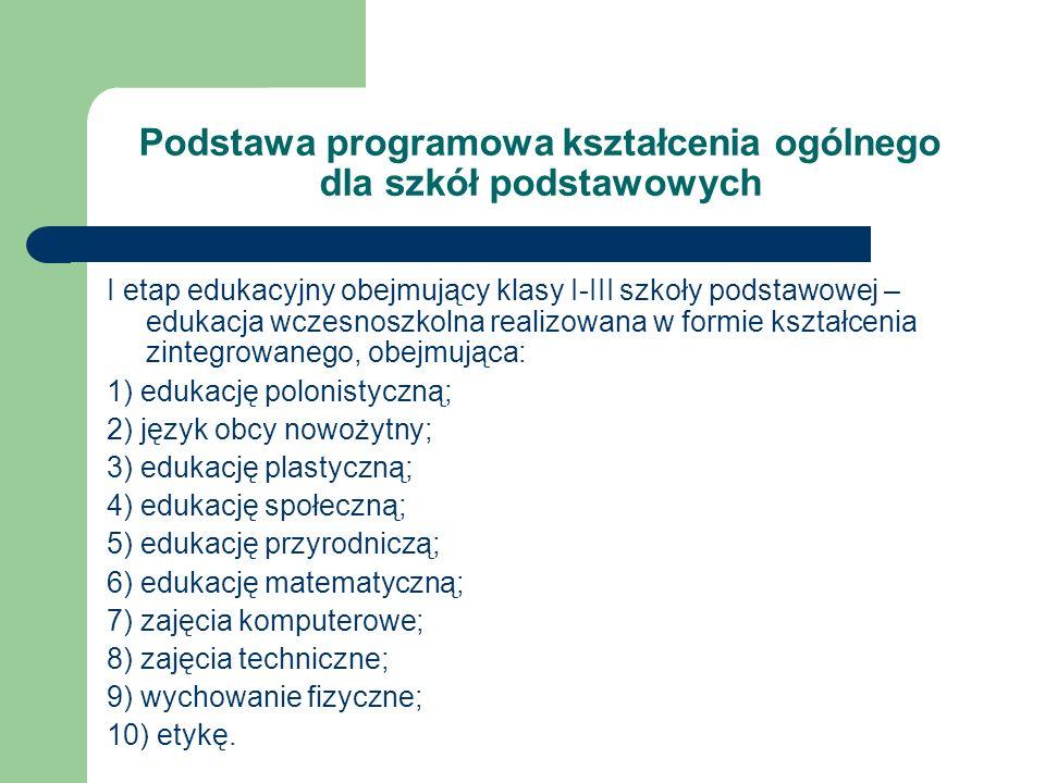 Podstawa programowa kształcenia ogólnego dla szkół podstawowych