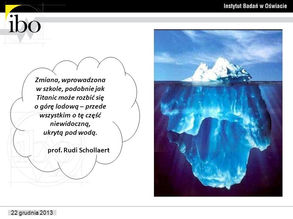 Zmiana, wprowadzona w szkole, podobnie jak Titanic może rozbić się o górę lodową – przede wszystkim o tę część niewidoczną, ukrytą pod wodą.