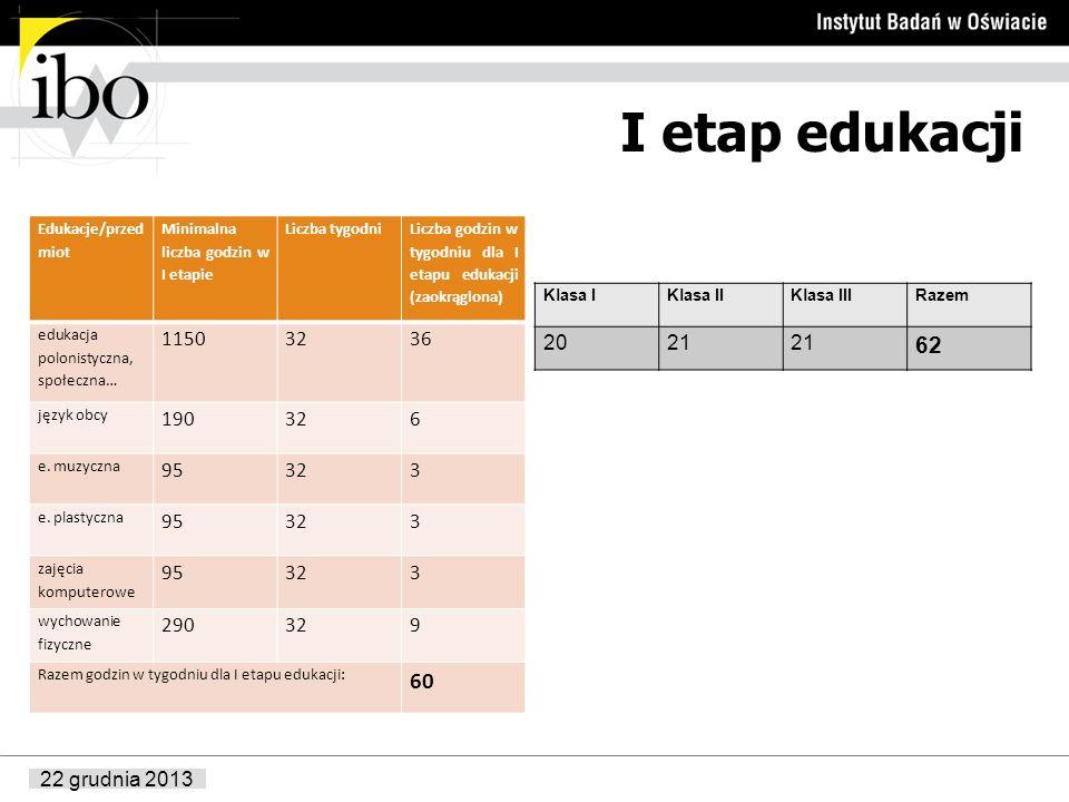 I etap edukacjiEdukacje/przed miot. Minimalna liczba godzin w I etapie. Liczba tygodni.