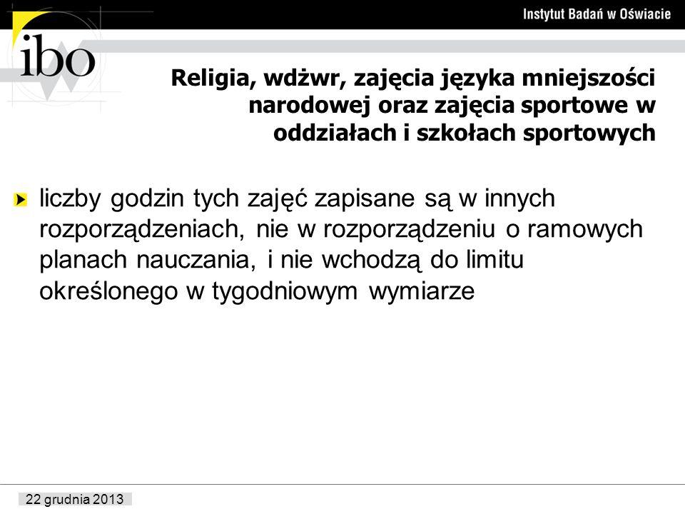 Religia, wdżwr, zajęcia języka mniejszości narodowej oraz zajęcia sportowe w oddziałach i szkołach sportowych
