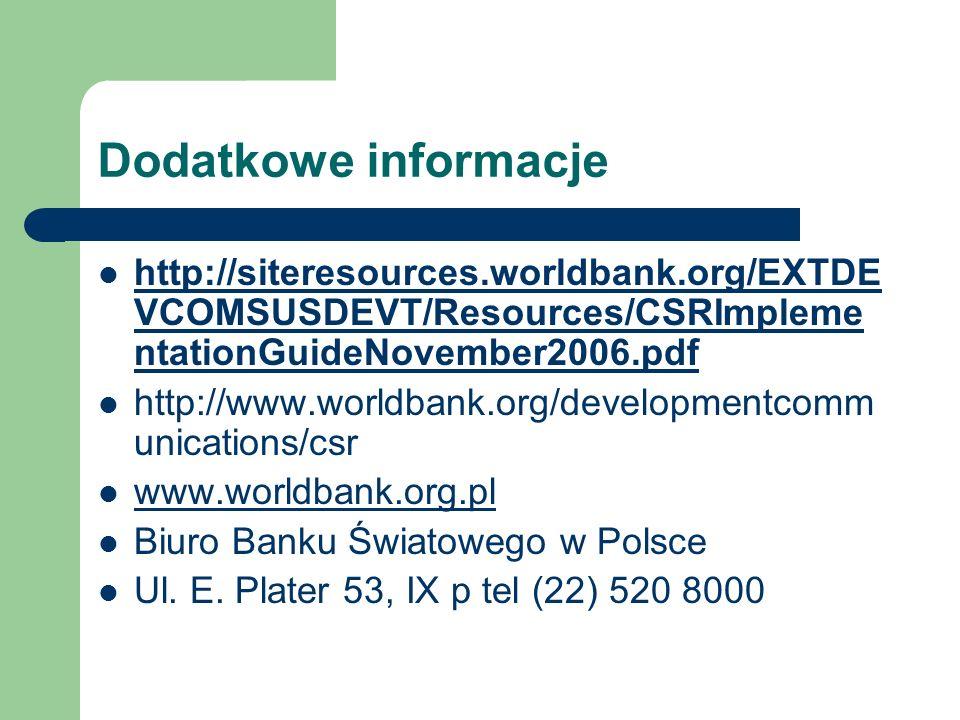 Dodatkowe informacje http://siteresources.worldbank.org/EXTDEVCOMSUSDEVT/Resources/CSRImplementationGuideNovember2006.pdf.