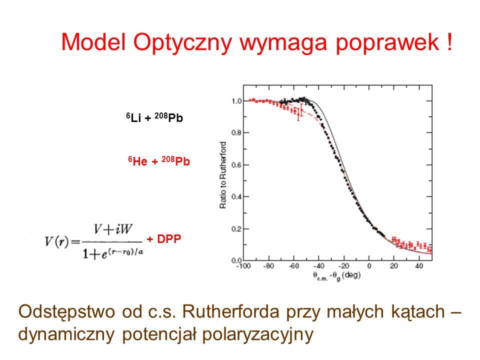 Model Optyczny wymaga poprawek !