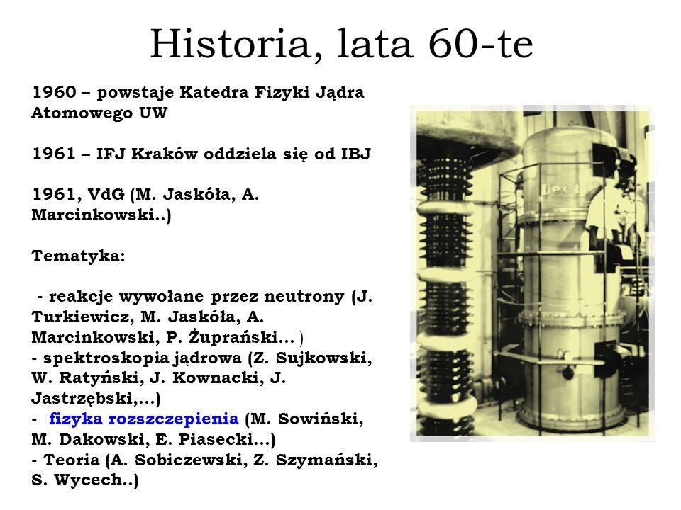 Historia, lata 60-te 1960 – powstaje Katedra Fizyki Jądra Atomowego UW