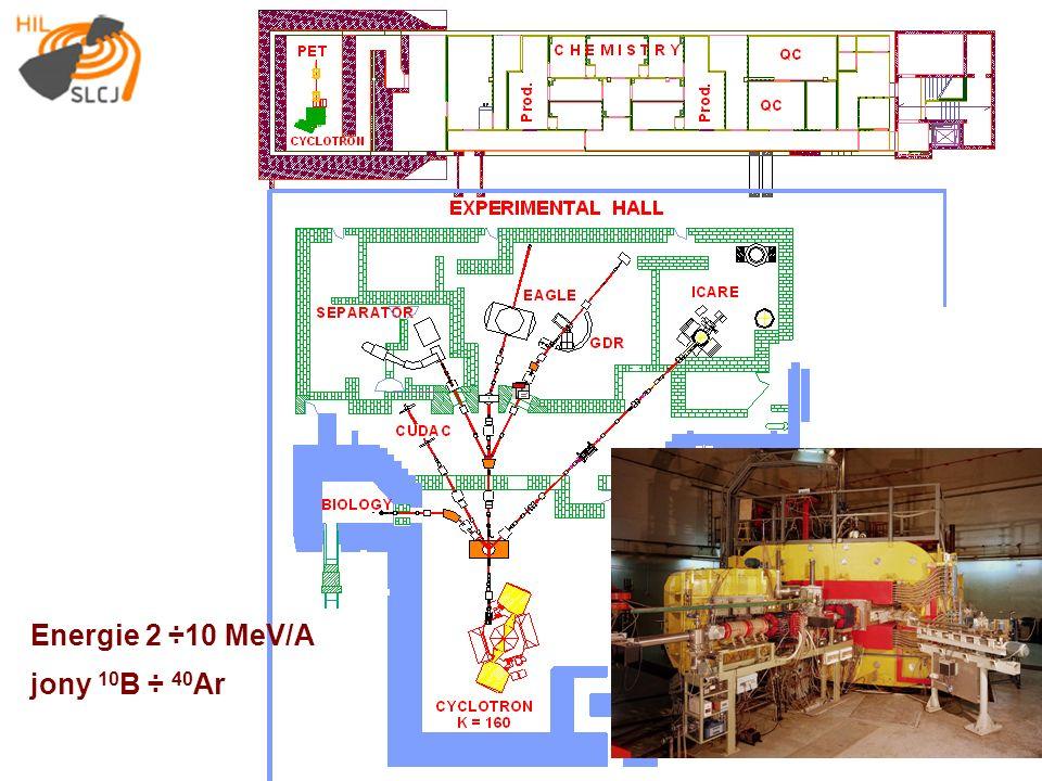 Energie 2 ÷10 MeV/A jony 10B ÷ 40Ar