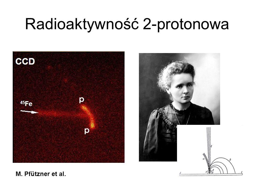 Radioaktywność 2-protonowa