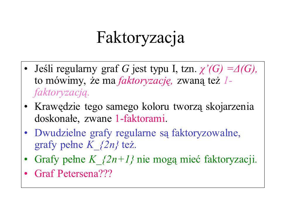 Faktoryzacja Jeśli regularny graf G jest typu I, tzn. χ'(G) =Δ(G), to mówimy, że ma faktoryzację, zwaną też 1-faktoryzacją.