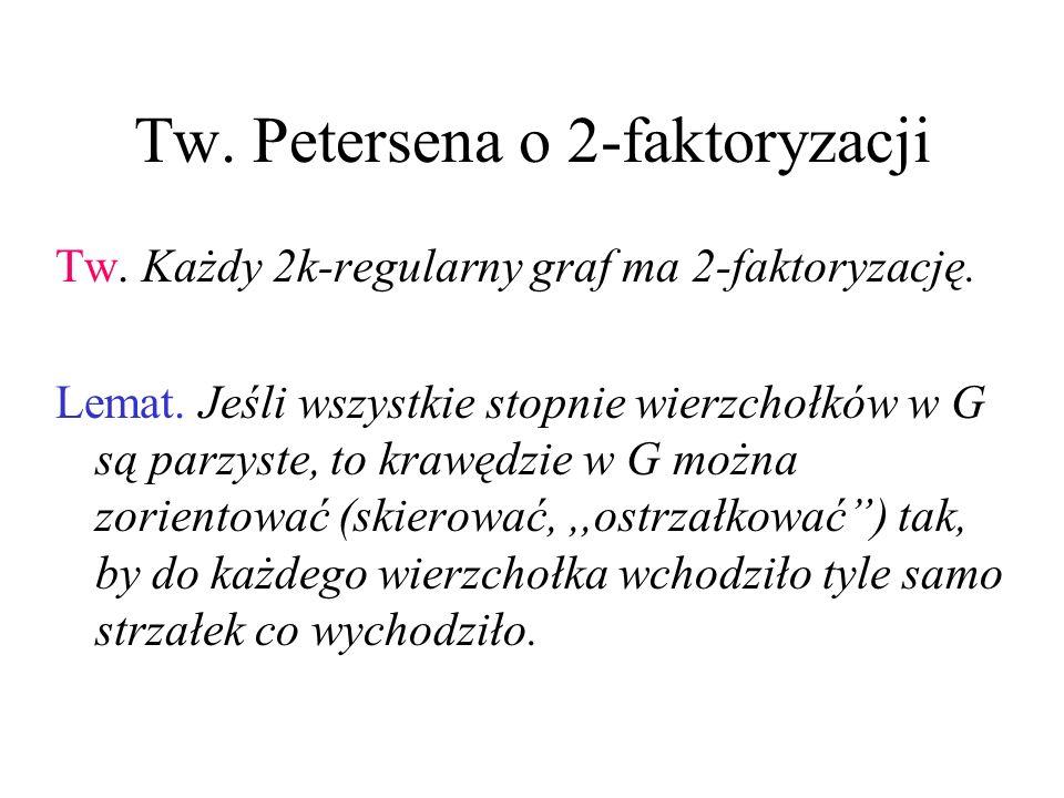 Tw. Petersena o 2-faktoryzacji
