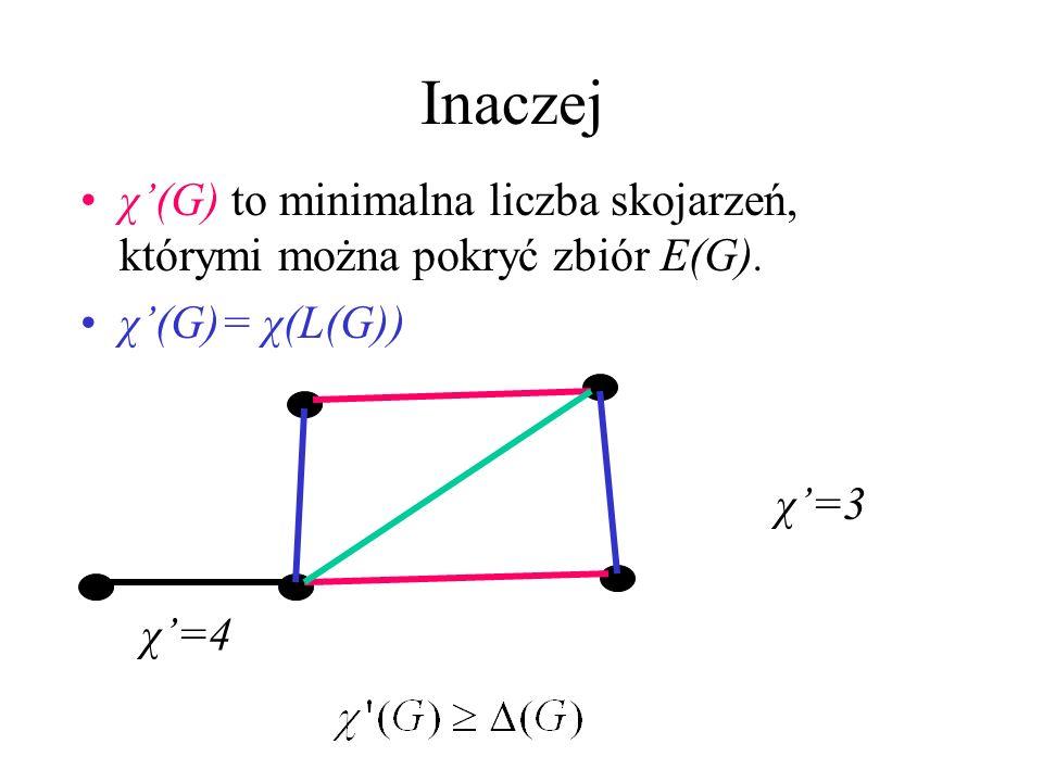 Inaczej χ'(G) to minimalna liczba skojarzeń, którymi można pokryć zbiór E(G). χ'(G)= χ(L(G)) χ'=3.