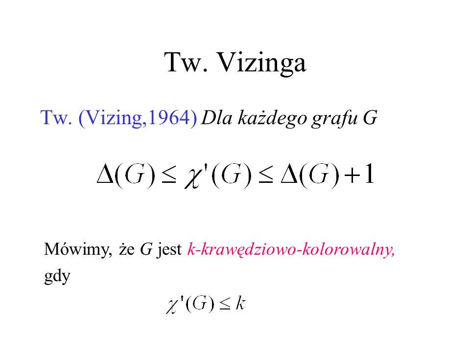 Tw. Vizinga Tw. (Vizing,1964) Dla każdego grafu G