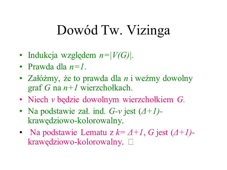Dowód Tw. Vizinga Indukcja względem n=|V(G)|. Prawda dla n=1.
