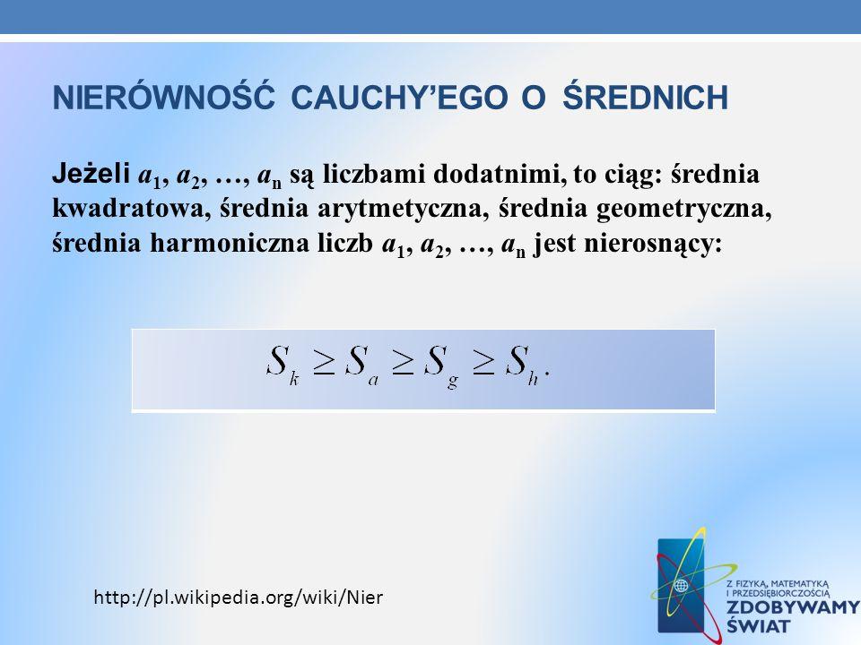 Nierówność Cauchy'ego o Średnich